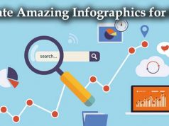Create Amazing Infographics for SEO